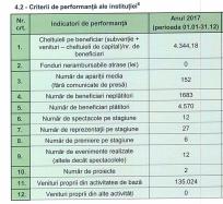 TNOID 2017-18